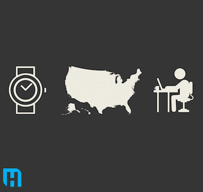 An icon of a watch, the United States, and a person at a desk symbolize the Western view of time and business